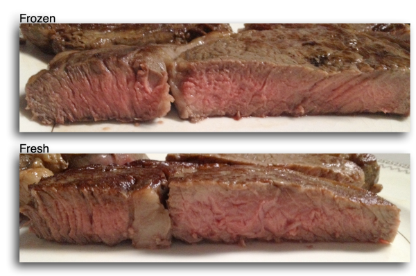 SteakCrossSection