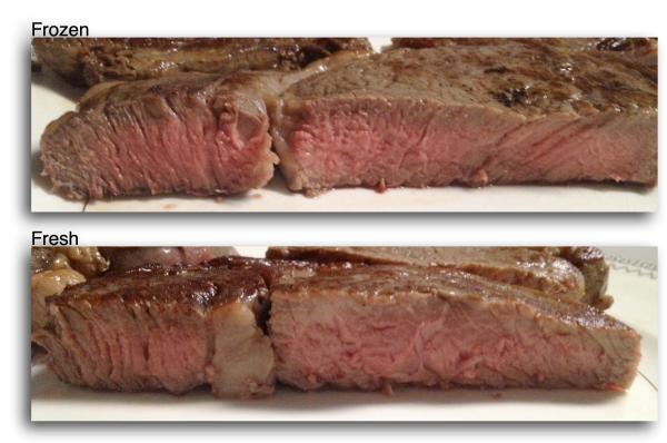 SteakCrossSection