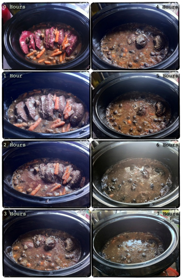Stages of cooking