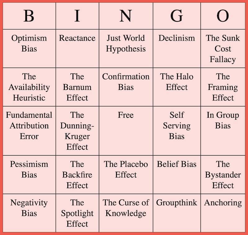 Cognitive Bias Bingo Board